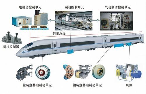 高速列车为什么能跑起来-铁路器材专业制造商