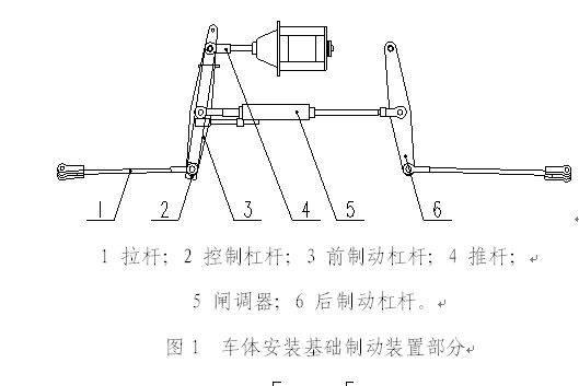货车基础制动装置主要包括制动缸前,后制动杠杆,拉杆,闸调器,转向架